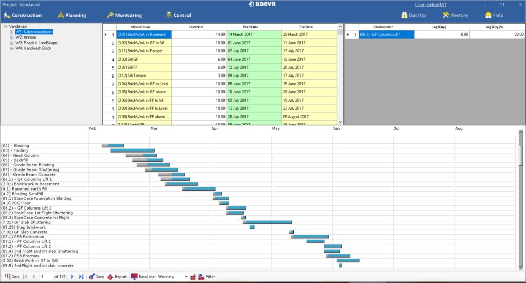 Project overall Schedule adeptalgorithms